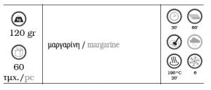 krouasan-margarinis
